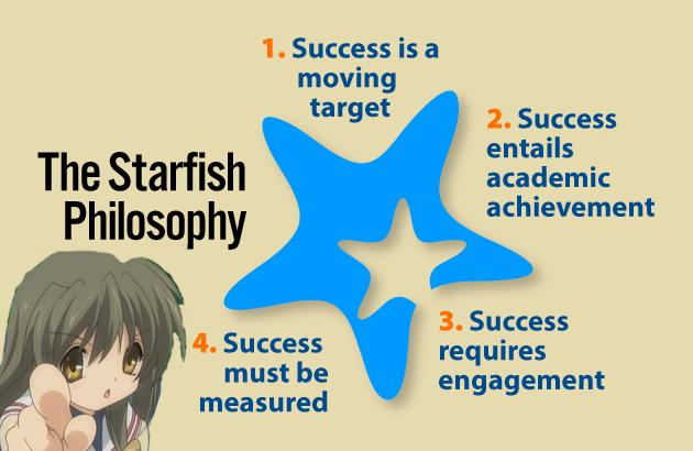 the-starfish-philosophy2